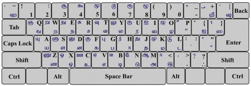 Bamini Tamil Keyboard Layout